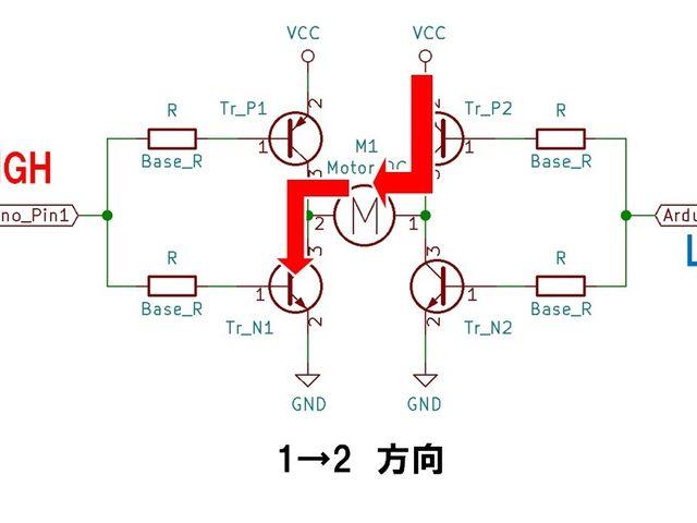 動作方向1→2