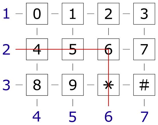 マトリクススイッチの仕組み