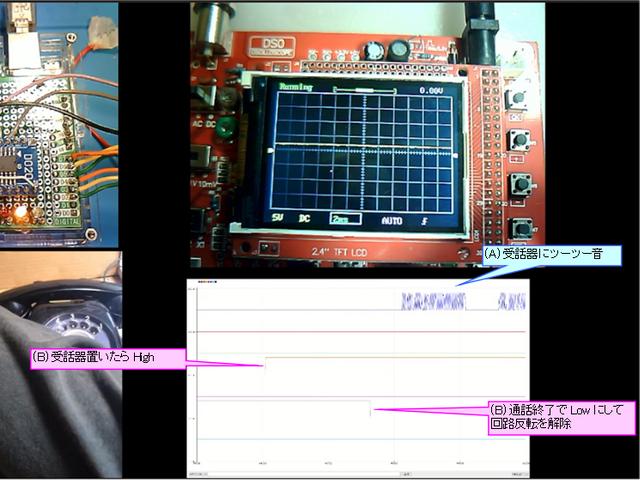 信号解析結果3