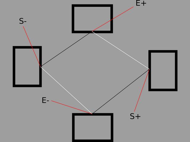 ロードセルの配線図(導線の色は重要です!)