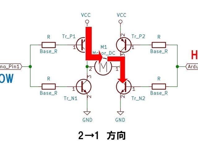 動作方向2→1