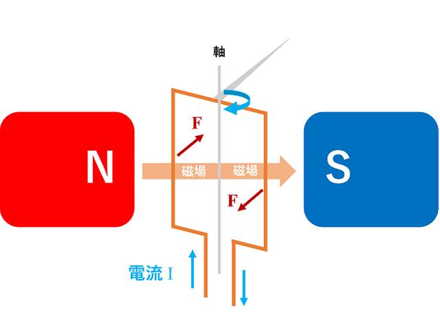図2.内部構造2